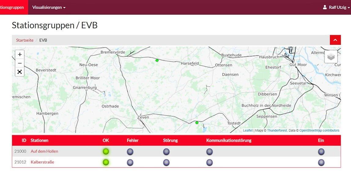 Webvisualisierung-EBV-Elbe-Weser-02
